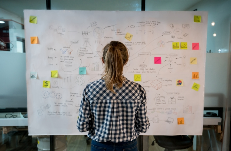 A woman facing a whiteboard with coloured post-it notes
