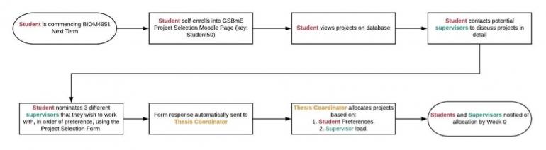 undergrad-thesis-1